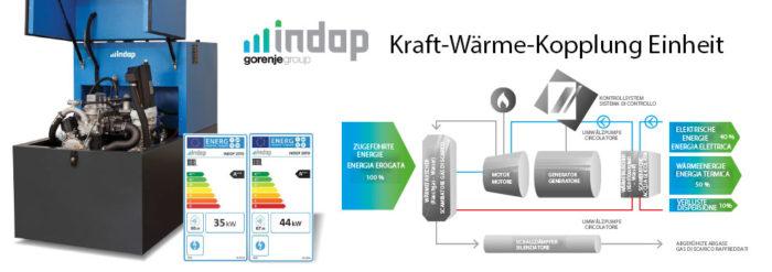 Kraft-Wärme-Kopplung Einheit